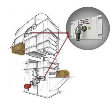 Bucket Elevator Belt Alignment Sensors
