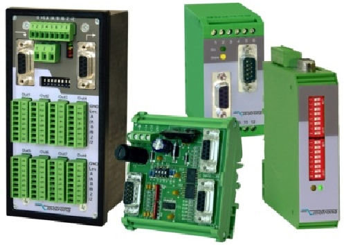 Motrona Interface Products