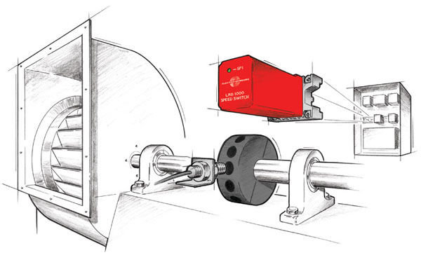 Speed Switch on a Fan and Blower Application