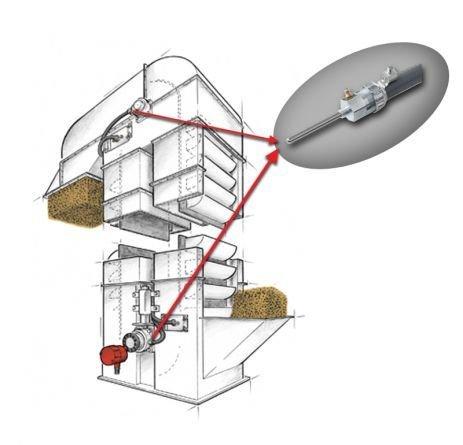 Bearing Temperature Sensors on a Bucket Elevator