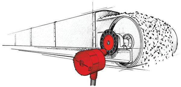 Monitoring Belt Conveyors With A Speed Switch